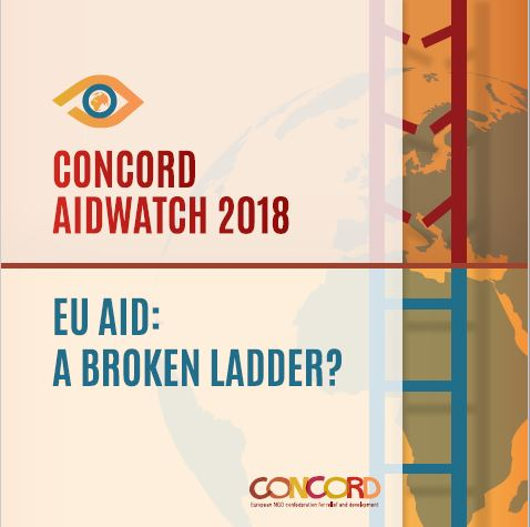 Capture for aid watch 2018